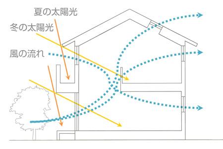 03_house_104