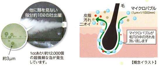 microbubblebath_20151203-06