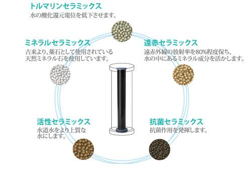 microbubblebath_20151203-11
