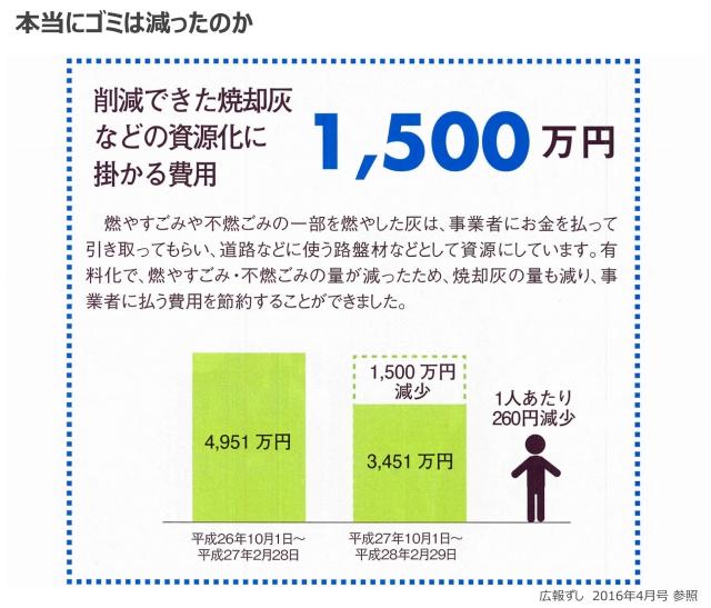 資料3_20160513